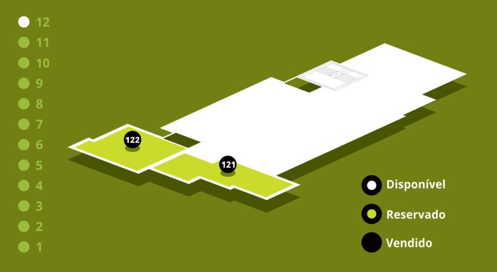 Mapa de Vendas - Andar 12