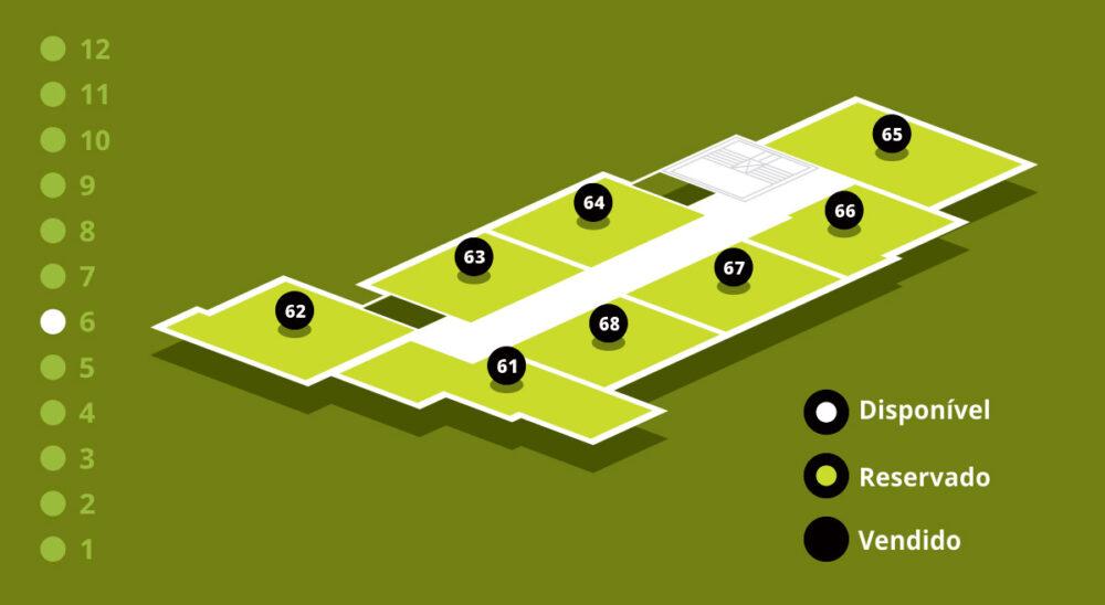 Mapa de Vendas - Andar 6