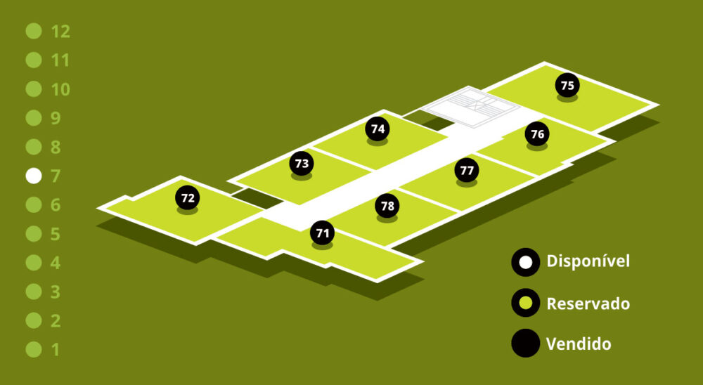 Mapa de Vendas - Andar 7