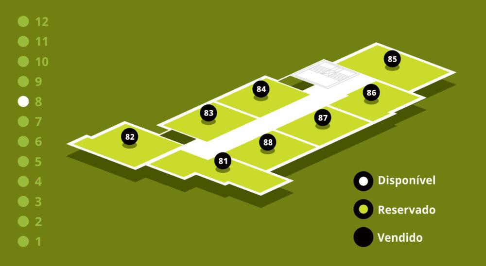 Mapa de Vendas - Andar 8