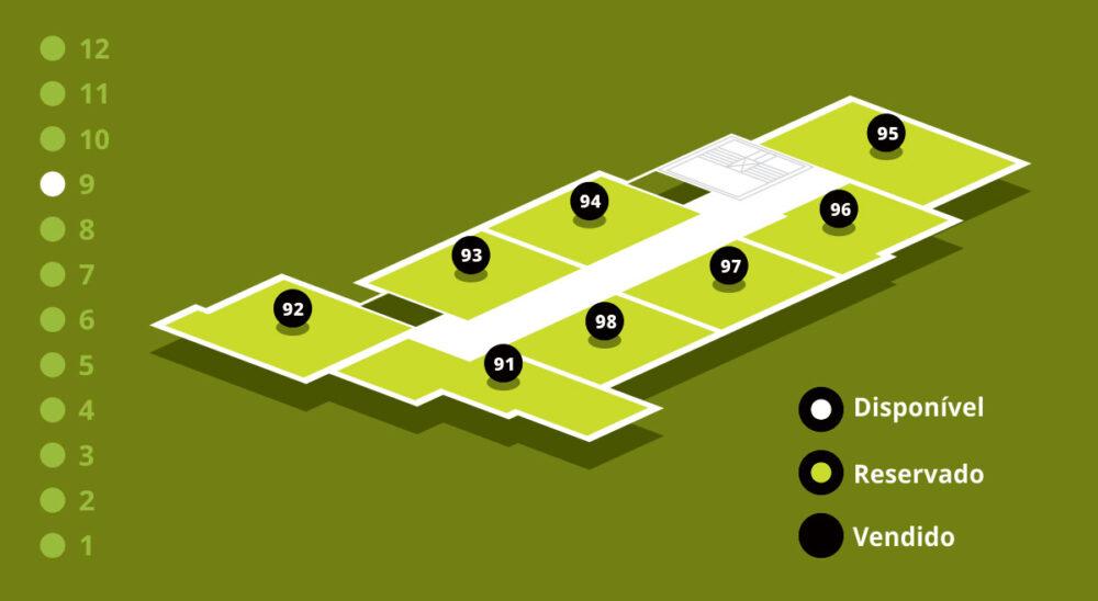 Mapa de Vendas - Andar 9
